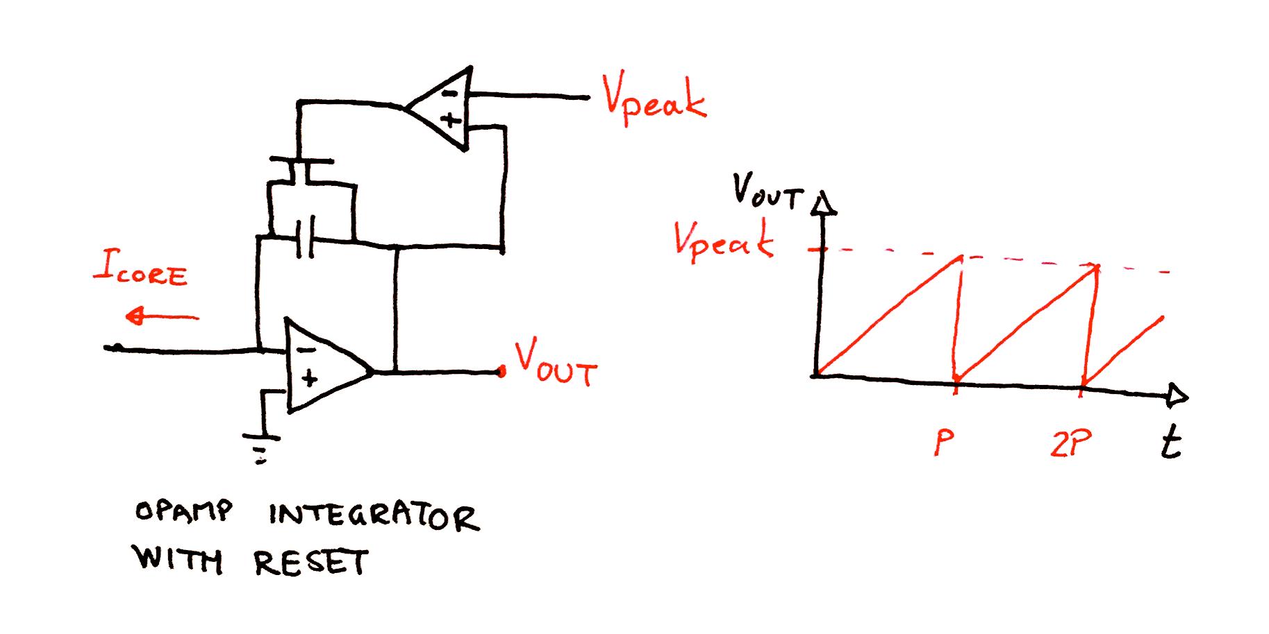 The Vco Explained Left Opamp In Circuit Is An Inverting Summer Integrator Opampintegratorreset